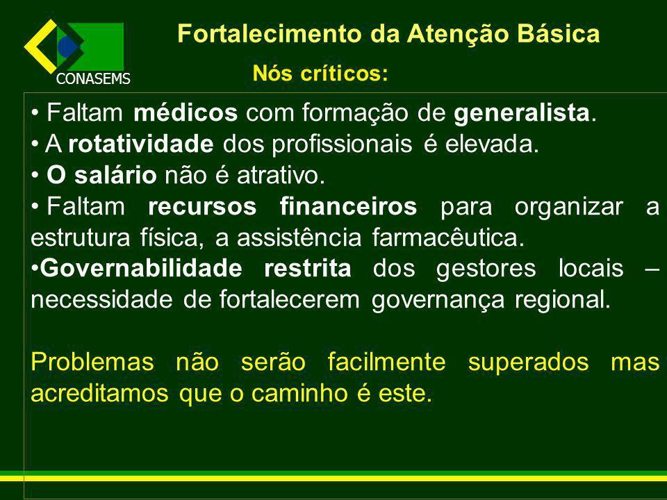 CONASEMS Fortalecimento da Atenção Básica Faltam médicos com formação de generalista.
