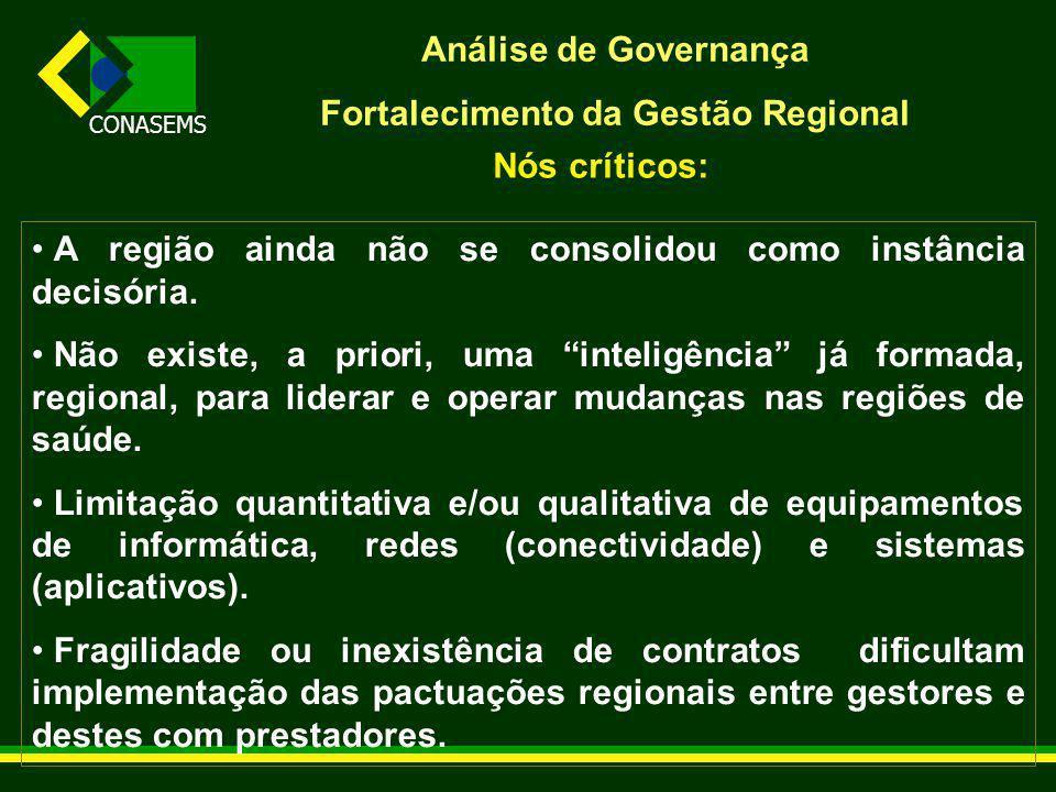CONASEMS Análise de Governança Fortalecimento da Gestão Regional Nós críticos: A região ainda não se consolidou como instância decisória.