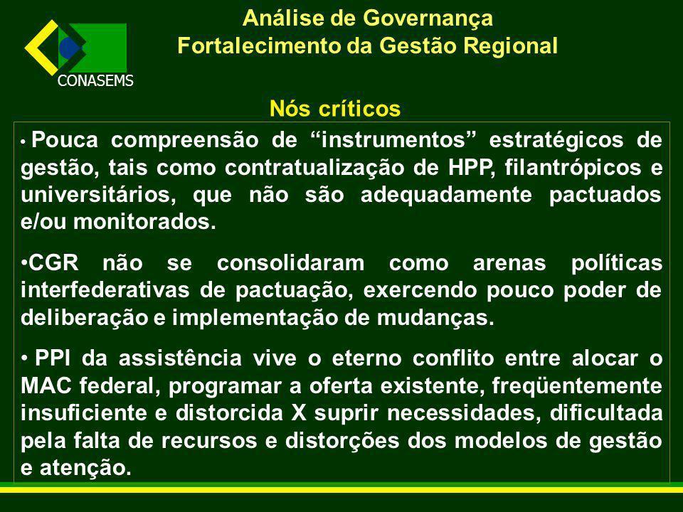 CONASEMS Análise de Governança Fortalecimento da Gestão Regional Nós críticos Pouca compreensão de instrumentos estratégicos de gestão, tais como contratualização de HPP, filantrópicos e universitários, que não são adequadamente pactuados e/ou monitorados.