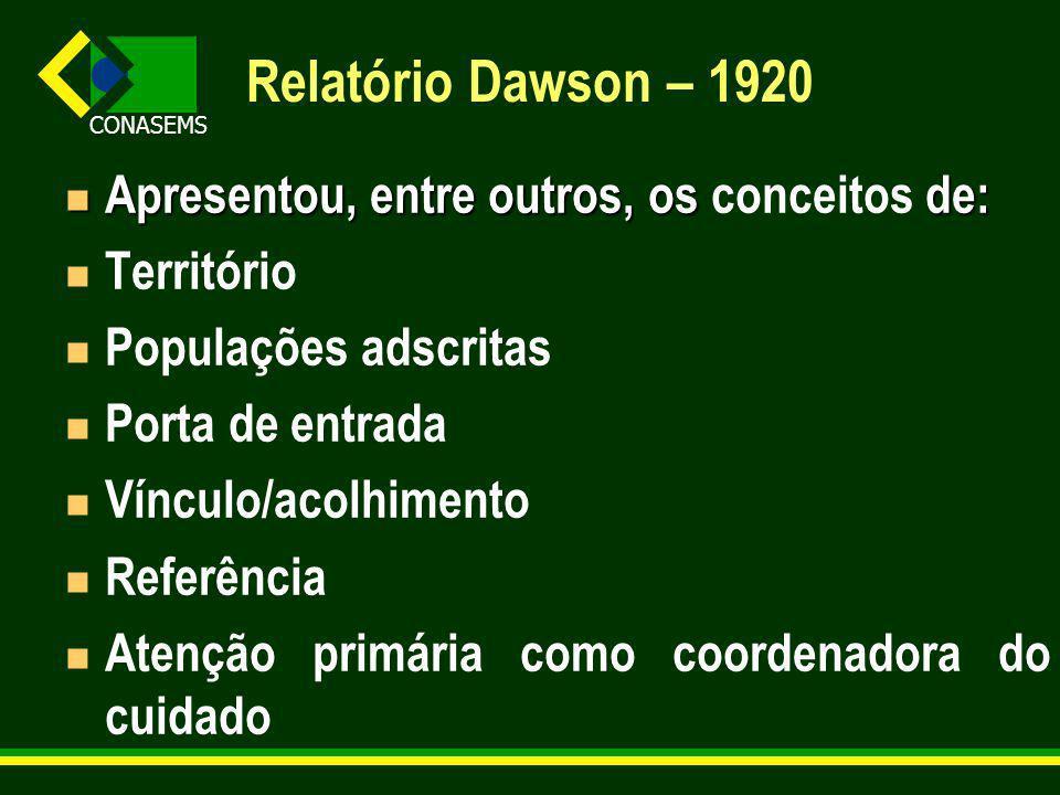 Relatório Dawson – 1920 Apresentou, entre outros, os de: Apresentou, entre outros, os conceitos de: Território Populações adscritas Porta de entrada Vínculo/acolhimento Referência Atenção primária como coordenadora do cuidado
