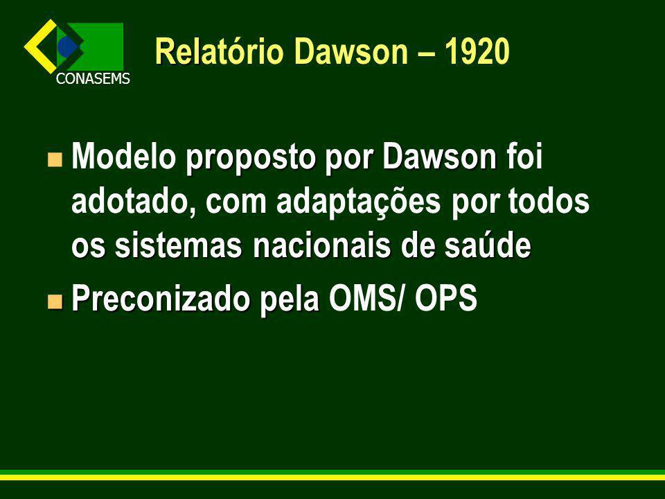 CONASEMS Rel Relatório Dawson – 1920 proposto por Dawson os sistemas nacionais de saúde Modelo proposto por Dawson foi adotado, com adaptações por todos os sistemas nacionais de saúde Preconizado pela Preconizado pela OMS/ OPS