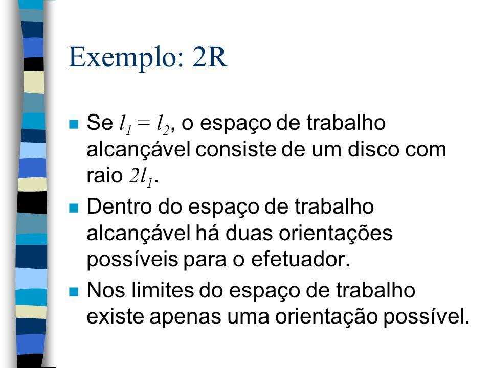 Se l 1 = l 2, o espaço de trabalho alcançável consiste de um disco com raio 2l 1. n Dentro do espaço de trabalho alcançável há duas orientações possív
