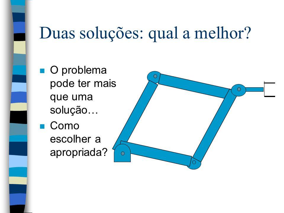 Duas soluções: qual a melhor? n O problema pode ter mais que uma solução… n Como escolher a apropriada?