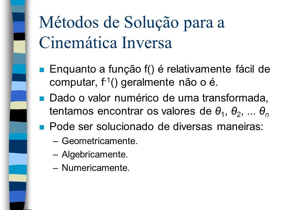 Métodos de Solução para a Cinemática Inversa n Enquanto a função f() é relativamente fácil de computar, f -1 () geralmente não o é. n Dado o valor num