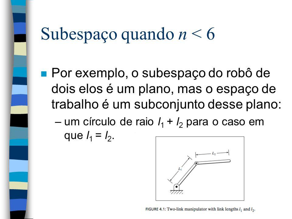 Subespaço quando n < 6 n Por exemplo, o subespaço do robô de dois elos é um plano, mas o espaço de trabalho é um subconjunto desse plano: –um círculo