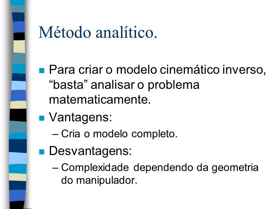 Método analítico. n Para criar o modelo cinemático inverso, basta analisar o problema matematicamente. n Vantagens: –Cria o modelo completo. n Desvant