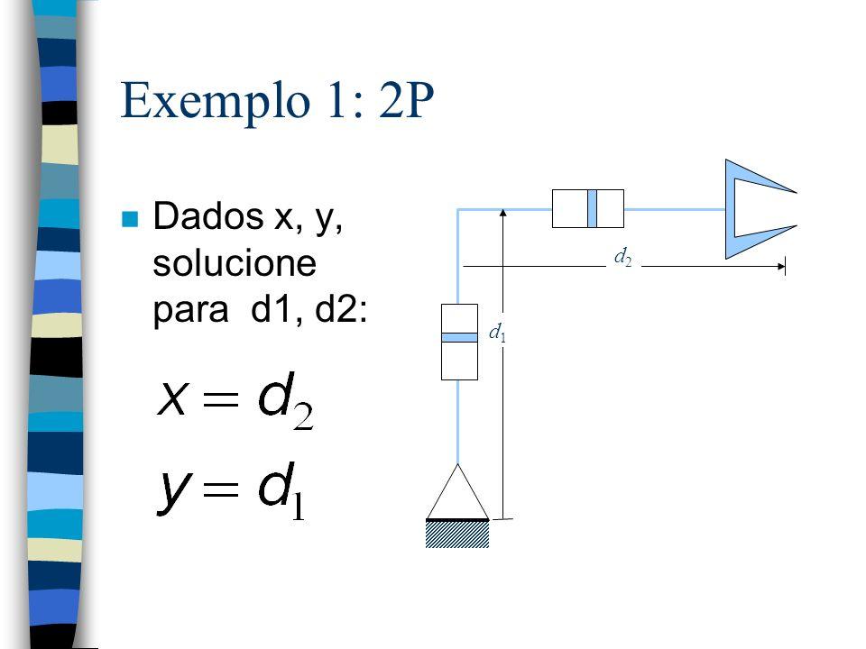 d2d2 d1d1 Exemplo 1: 2P n Dados x, y, solucione para d1, d2: