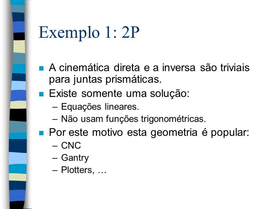 Exemplo 1: 2P n A cinemática direta e a inversa são triviais para juntas prismáticas. n Existe somente uma solução: –Equações lineares. –Não usam funç