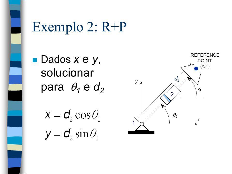 Exemplo 2: R+P Dados x e y, solucionar para 1 e d 2 REFERENCE POINT (x, y) 1 x y 1 2 d2d2