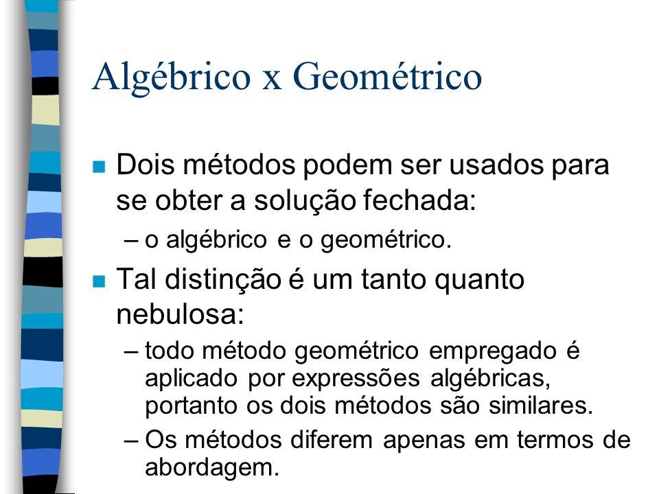 Algébrico x Geométrico n Dois métodos podem ser usados para se obter a solução fechada: –o algébrico e o geométrico. n Tal distinção é um tanto quanto