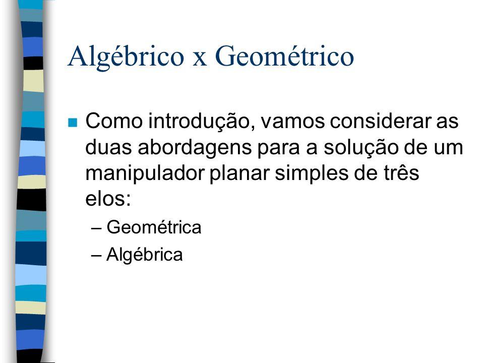 Algébrico x Geométrico n Como introdução, vamos considerar as duas abordagens para a solução de um manipulador planar simples de três elos: –Geométric