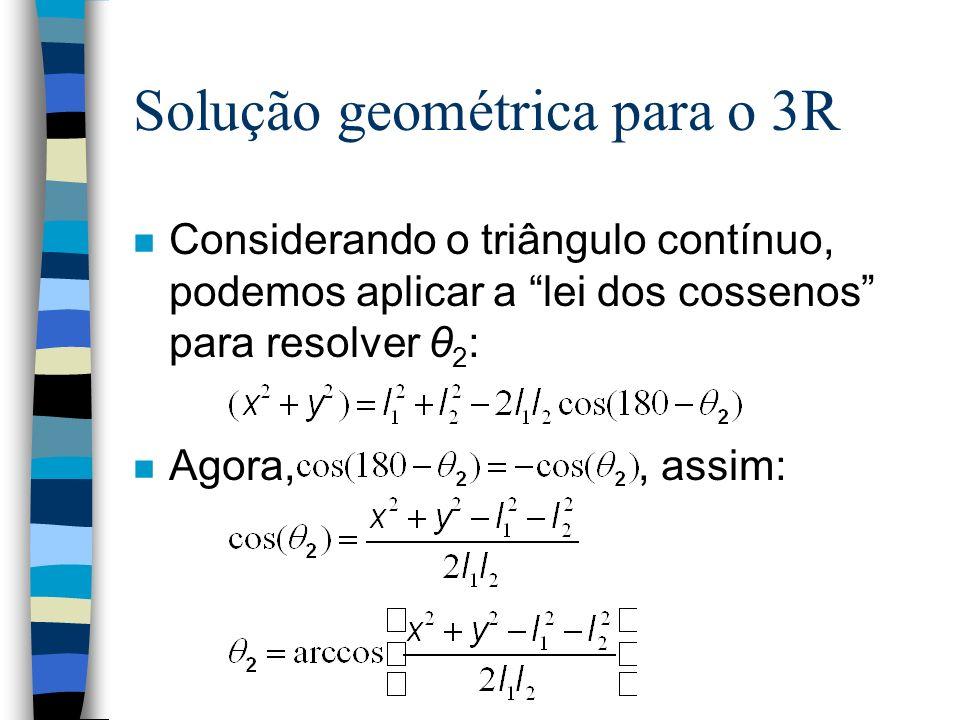 Solução geométrica para o 3R n Considerando o triângulo contínuo, podemos aplicar a lei dos cossenos para resolver θ 2 : n Agora,, assim: