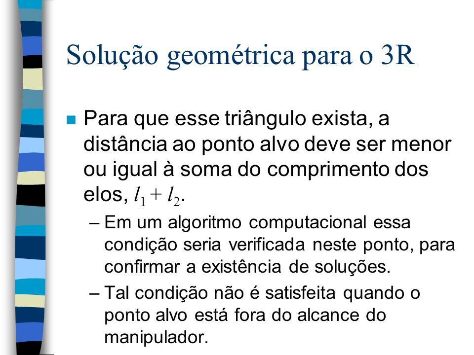 Solução geométrica para o 3R Para que esse triângulo exista, a distância ao ponto alvo deve ser menor ou igual à soma do comprimento dos elos, l 1 + l