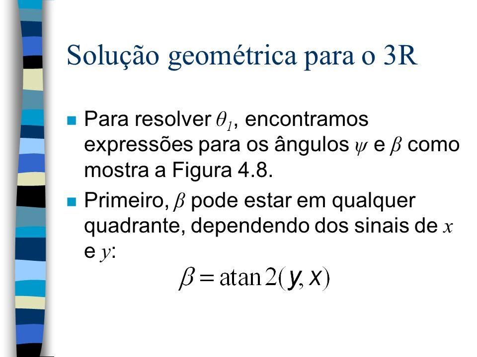 Solução geométrica para o 3R Para resolver θ 1, encontramos expressões para os ângulos ψ e β como mostra a Figura 4.8. Primeiro, β pode estar em qualq