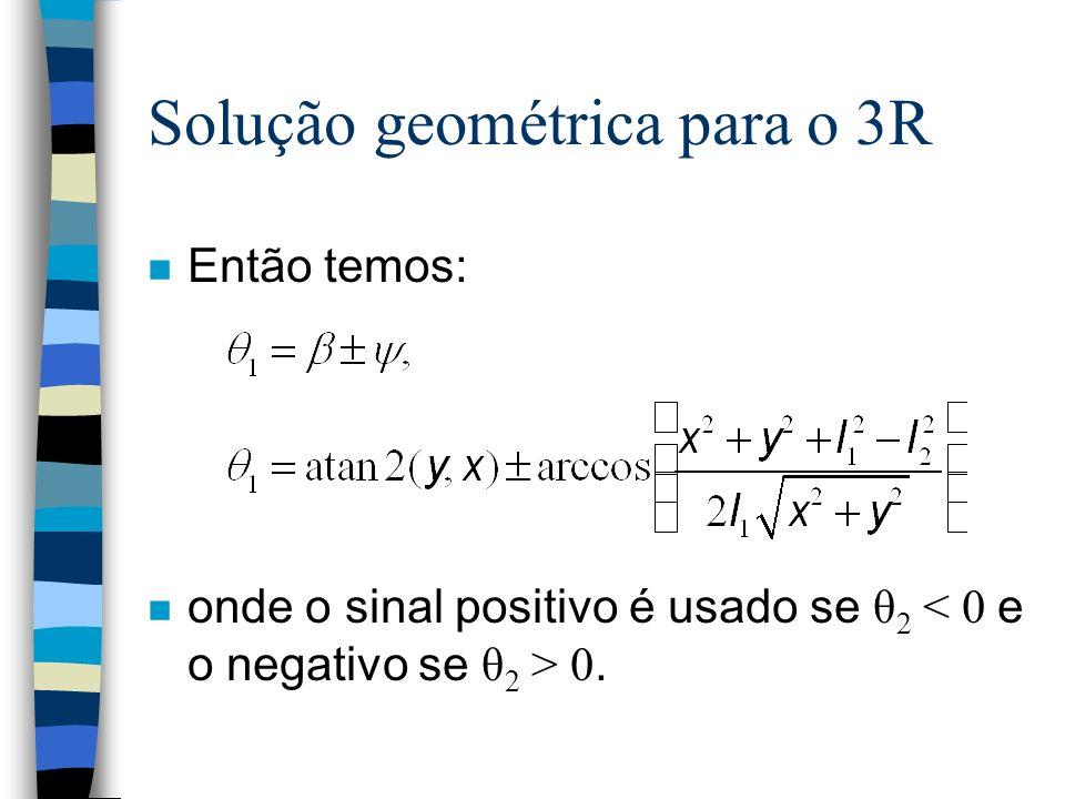 Solução geométrica para o 3R n Então temos: onde o sinal positivo é usado se θ 2 0.