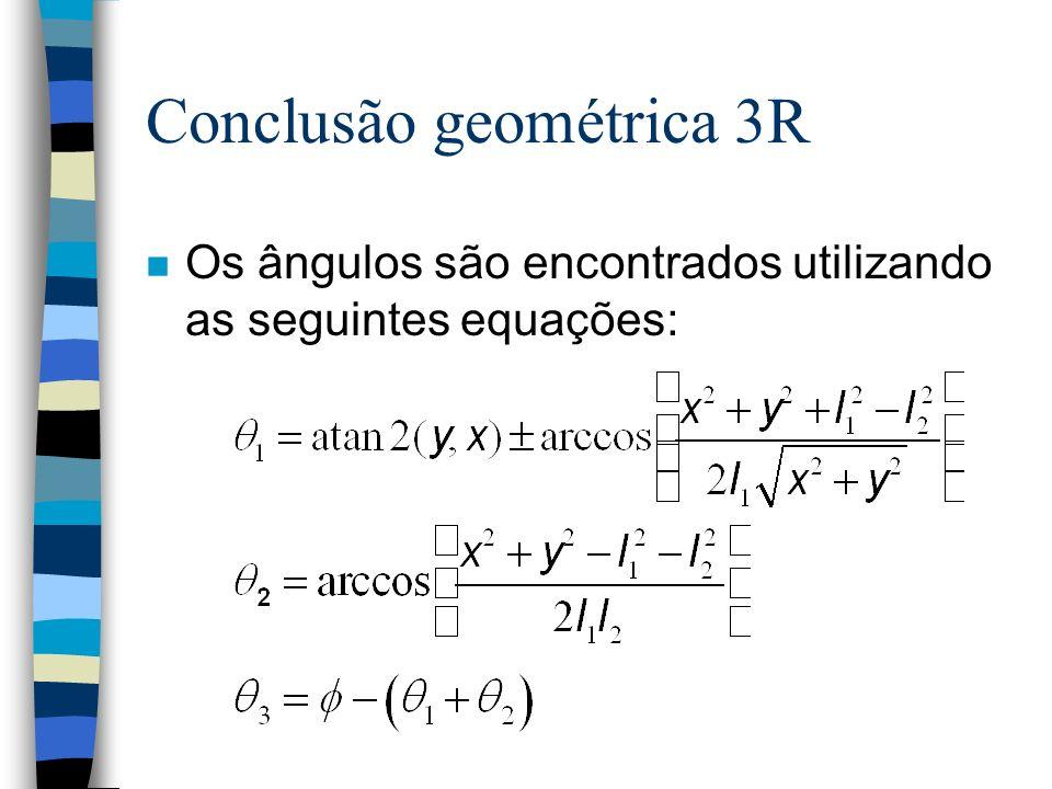 Conclusão geométrica 3R n Os ângulos são encontrados utilizando as seguintes equações: