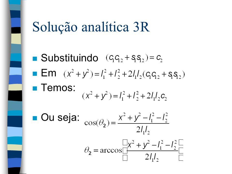 Solução analítica 3R n Substituindo n Em n Temos: n Ou seja: