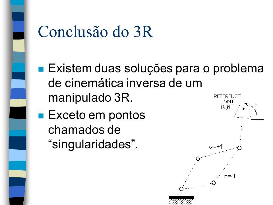 Conclusão do 3R n Existem duas soluções para o problema de cinemática inversa de um manipulado 3R. n Exceto em pontos chamados de singularidades.