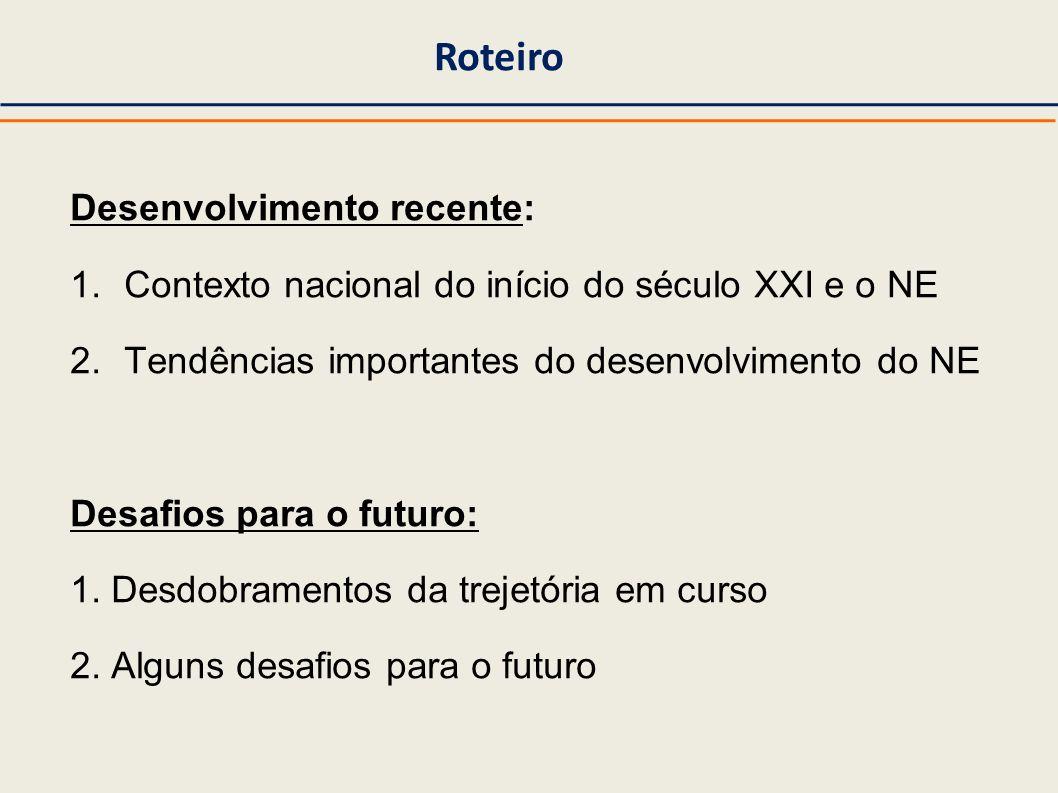 NE: Construção Civil se dinamizou ( atividade lidera crescimento do emprego formal) Nordeste: Participação (%) dos setores de atividades econômicas no emprego formal – 2000 e 2010