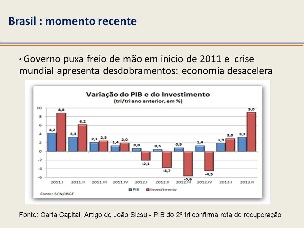 Brasil : momento recente Governo puxa freio de mão em inicio de 2011 e crise mundial apresenta desdobramentos: economia desacelera Fonte: Carta Capita