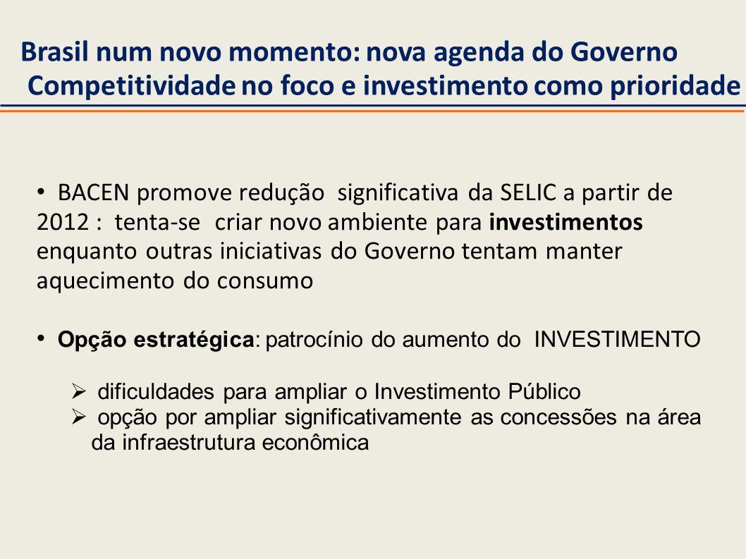 Brasil num novo momento: nova agenda do Governo Competitividade no foco e investimento como prioridade BACEN promove redução significativa da SELIC a
