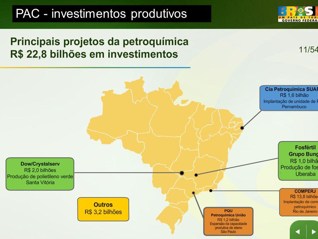 PAC - investimentos produtivos