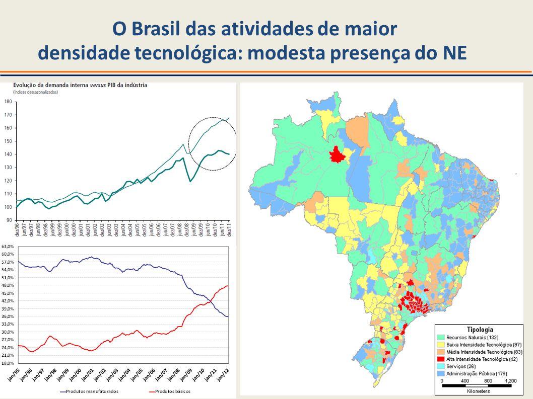 O Brasil das atividades de maior densidade tecnológica: modesta presença do NE