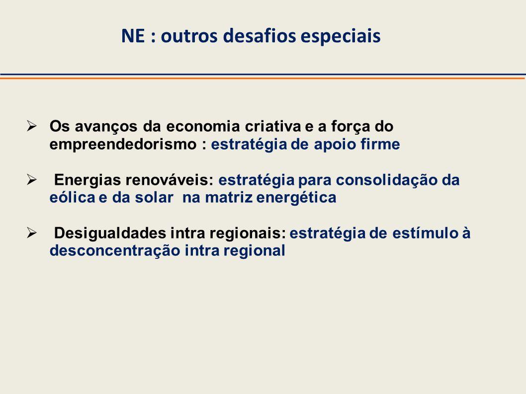 NE : outros desafios especiais Os avanços da economia criativa e a força do empreendedorismo : estratégia de apoio firme Energias renováveis: estratég
