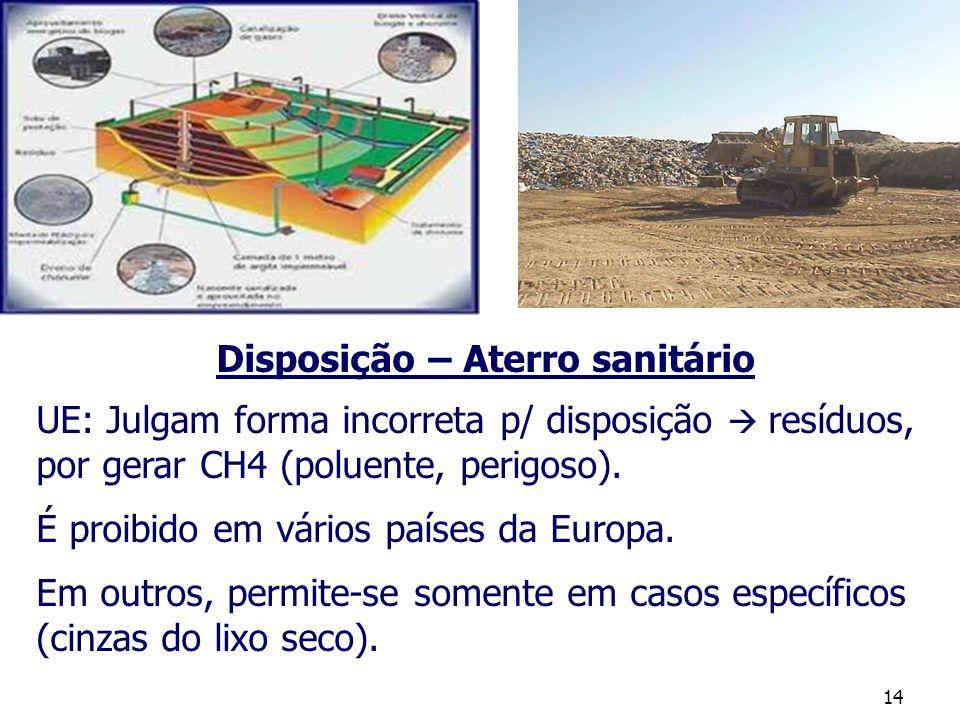 14 Disposição – Aterro sanitário UE: Julgam forma incorreta p/ disposição resíduos, por gerar CH4 (poluente, perigoso). É proibido em vários países da