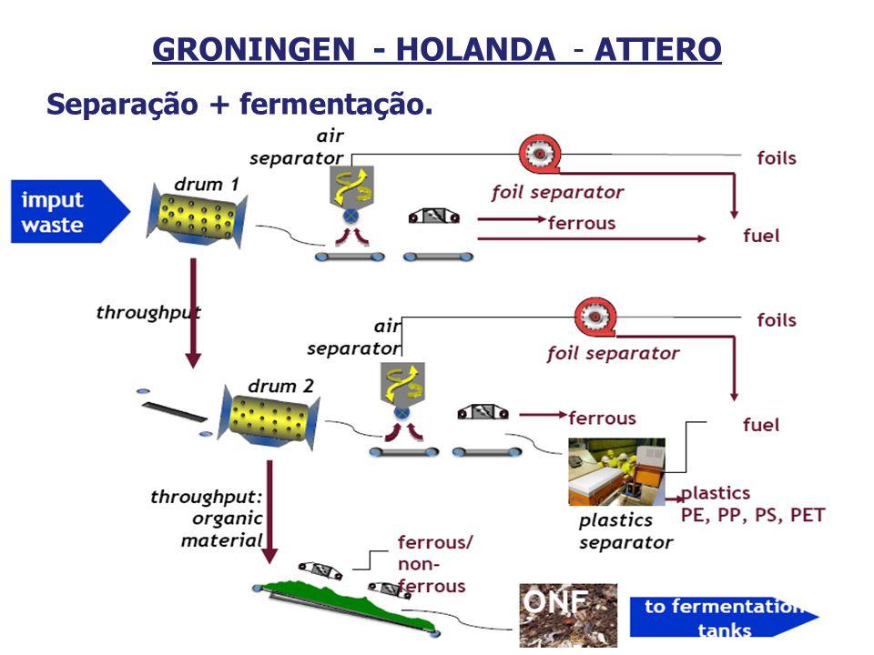28 GRONINGEN - HOLANDA - ATTERO Separação + fermentação.