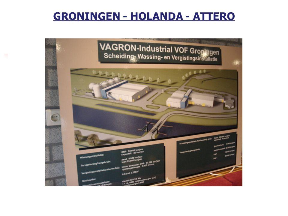 29 GRONINGEN - HOLANDA - ATTERO