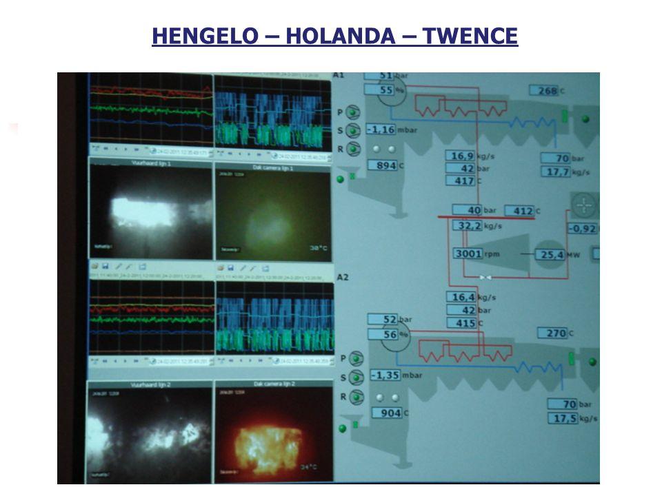 31 HENGELO – HOLANDA – TWENCE