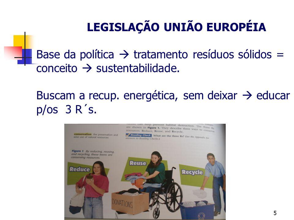 5 LEGISLAÇÃO UNIÃO EUROPÉIA Base da política tratamento resíduos sólidos = conceito sustentabilidade. Buscam a recup. energética, sem deixar educar p/