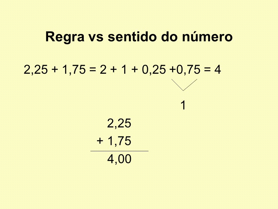 Regra vs sentido do número 2,25 + 1,75 = 2 + 1 + 0,25 +0,75 = 4 1 2,25 + 1,75 4,00
