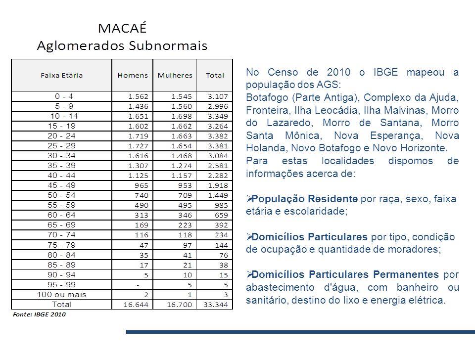 No Censo de 2010 o IBGE mapeou a população dos AGS: Botafogo (Parte Antiga), Complexo da Ajuda, Fronteira, Ilha Leocádia, Ilha Malvinas, Morro do Laza