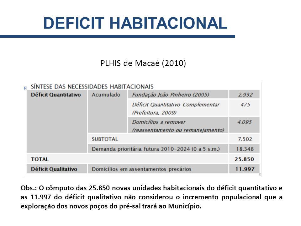 PLHIS de Macaé (2010) Obs.: O cômputo das 25.850 novas unidades habitacionais do déficit quantitativo e as 11.997 do déficit qualitativo não considero