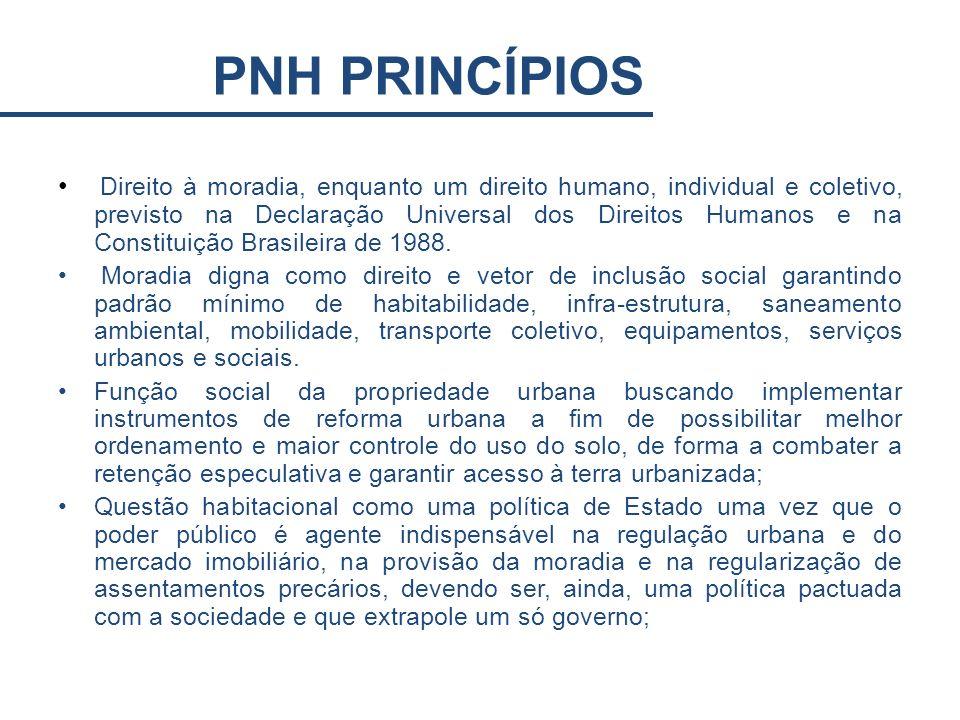 Direito à moradia, enquanto um direito humano, individual e coletivo, previsto na Declaração Universal dos Direitos Humanos e na Constituição Brasilei
