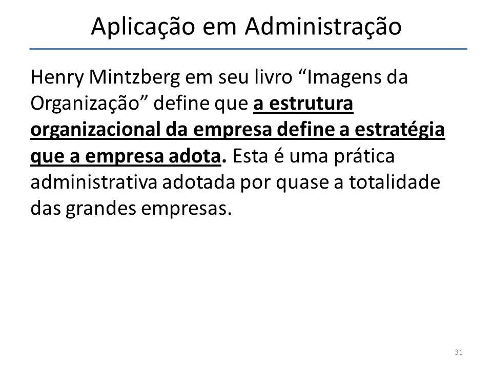 Aplicação em Administração Henry Mintzberg em seu livro Imagens da Organização define que a estrutura organizacional da empresa define a estratégia qu