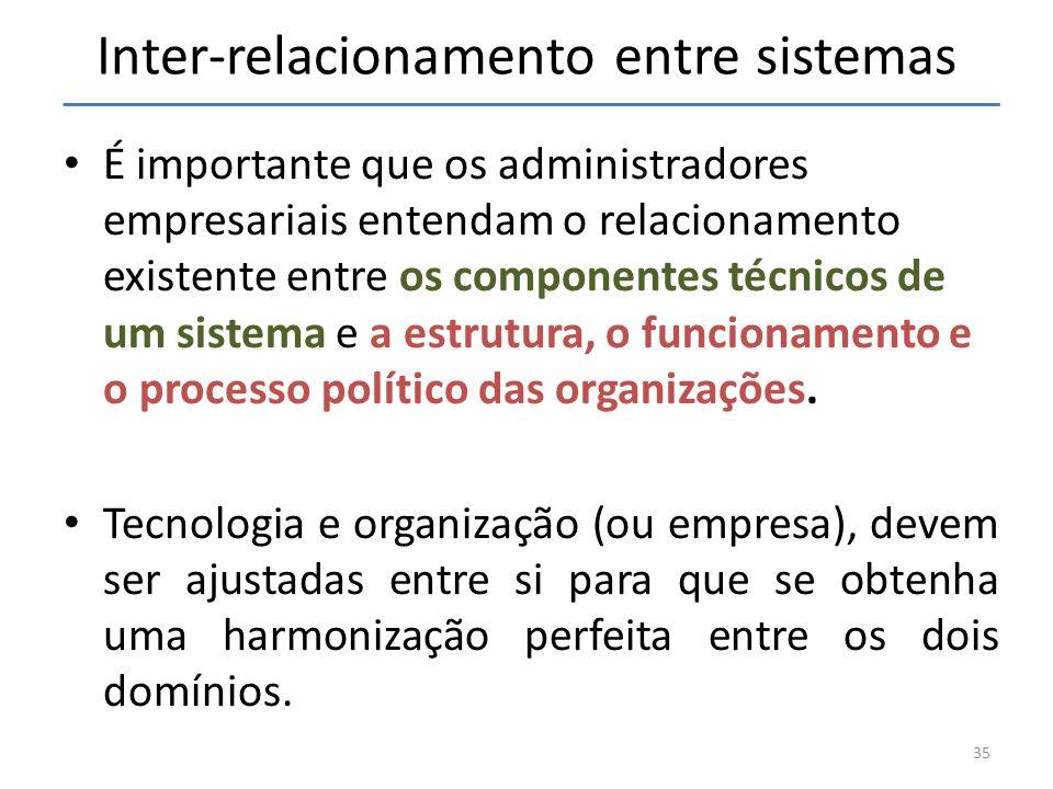 É importante que os administradores empresariais entendam o relacionamento existente entre os componentes técnicos de um sistema e a estrutura, o func