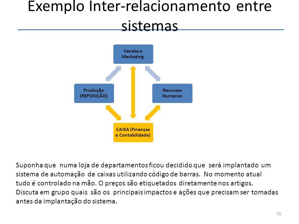 Exemplo Inter-relacionamento entre sistemas 36 Vendas e Marketing Recursos Humanos CAIXA (Finanças e Contabilidade) Produção (REPOSIÇÃO) Suponha que n