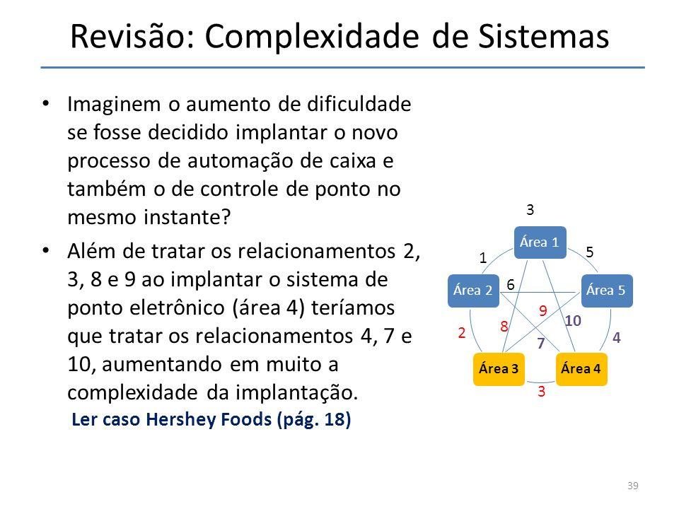 Revisão: Complexidade de Sistemas Imaginem o aumento de dificuldade se fosse decidido implantar o novo processo de automação de caixa e também o de co