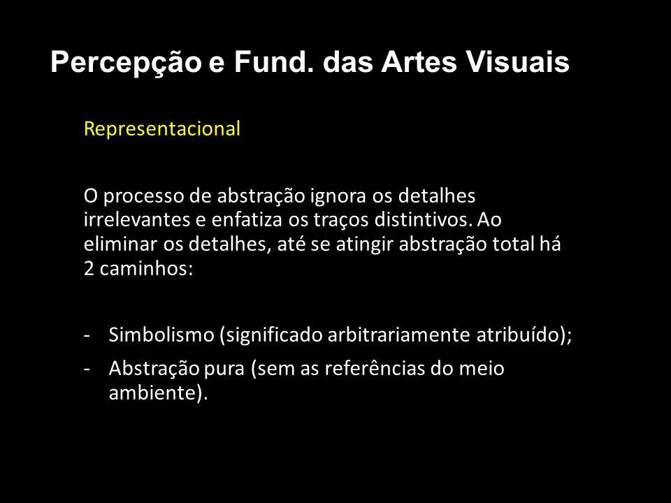 Representacional O processo de abstração ignora os detalhes irrelevantes e enfatiza os traços distintivos. Ao eliminar os detalhes, até se atingir abs