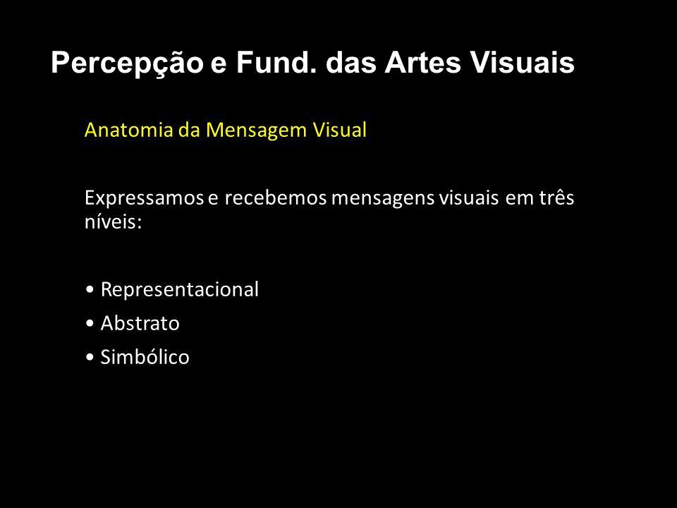Anatomia da Mensagem Visual Expressamos e recebemos mensagens visuais em três níveis: Representacional Abstrato Simbólico Percepção e Fund. das Artes