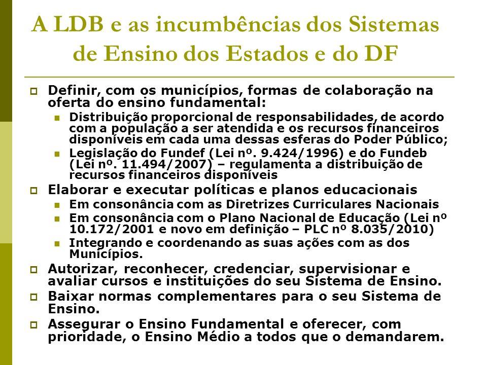A LDB e as incumbências dos Sistemas de Ensino dos Estados e do DF Definir, com os municípios, formas de colaboração na oferta do ensino fundamental: