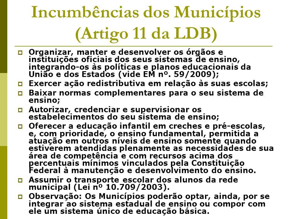 Incumbências dos Municípios (Artigo 11 da LDB) Organizar, manter e desenvolver os órgãos e instituições oficiais dos seus sistemas de ensino, integran