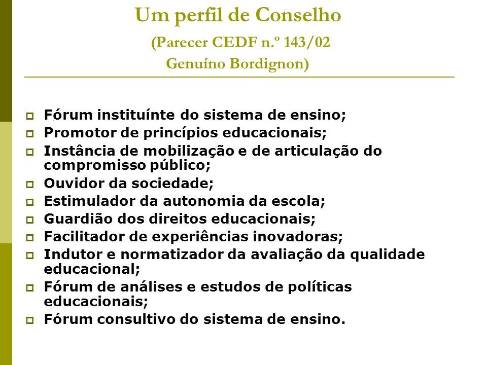 Um perfil de Conselho (Parecer CEDF n.º 143/02 Genuíno Bordignon) Fórum instituínte do sistema de ensino; Promotor de princípios educacionais; Instânc