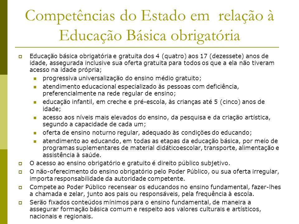 Competências do Estado em relação à Educação Básica obrigatória Educação básica obrigatória e gratuita dos 4 (quatro) aos 17 (dezessete) anos de idade