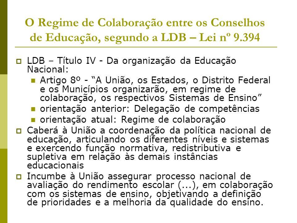 O Regime de Colaboração entre os Conselhos de Educação, segundo a LDB – Lei nº 9.394 LDB – Título IV - Da organização da Educação Nacional: Artigo 8º