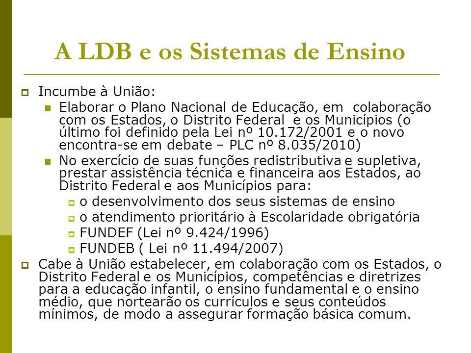 A LDB e os Sistemas de Ensino Incumbe à União: Elaborar o Plano Nacional de Educação, em colaboração com os Estados, o Distrito Federal e os Município