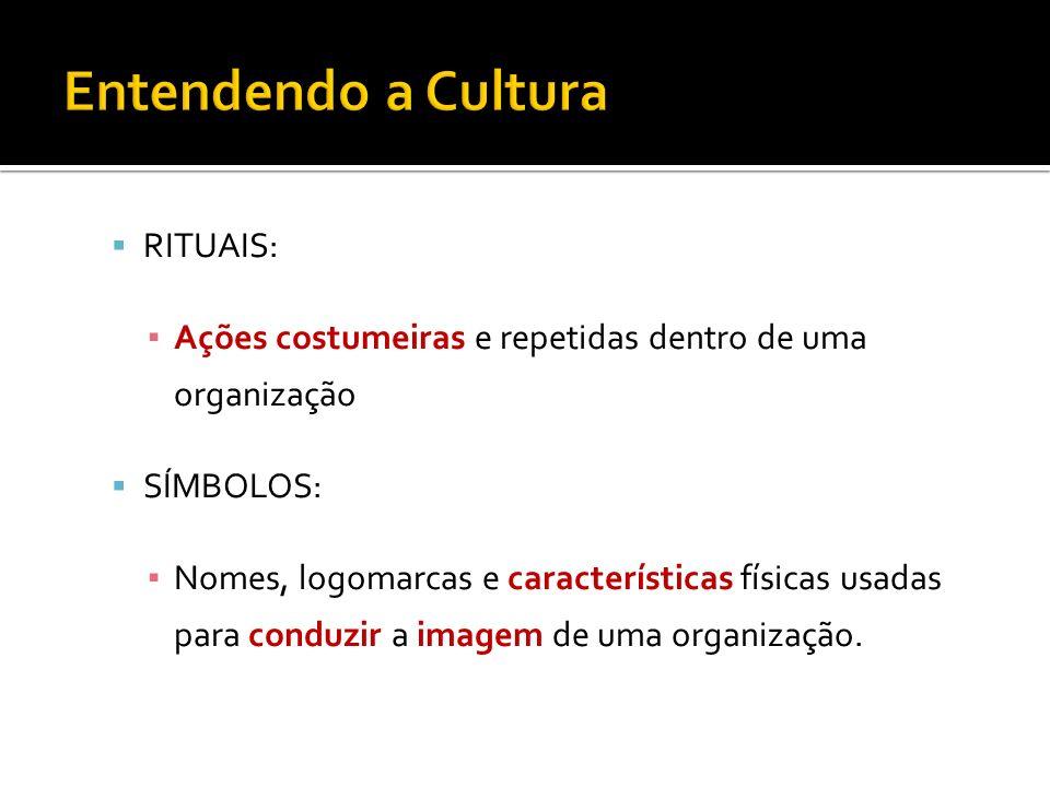 RITUAIS: Ações costumeiras e repetidas dentro de uma organização SÍMBOLOS: Nomes, logomarcas e características físicas usadas para conduzir a imagem d